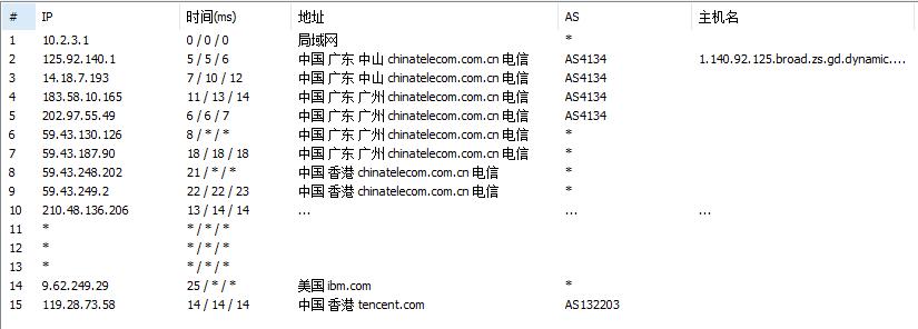 腾讯轻量香港中山电信去程.png